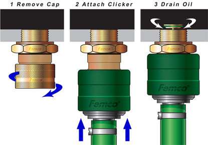 How Femco Drain Plugs Work